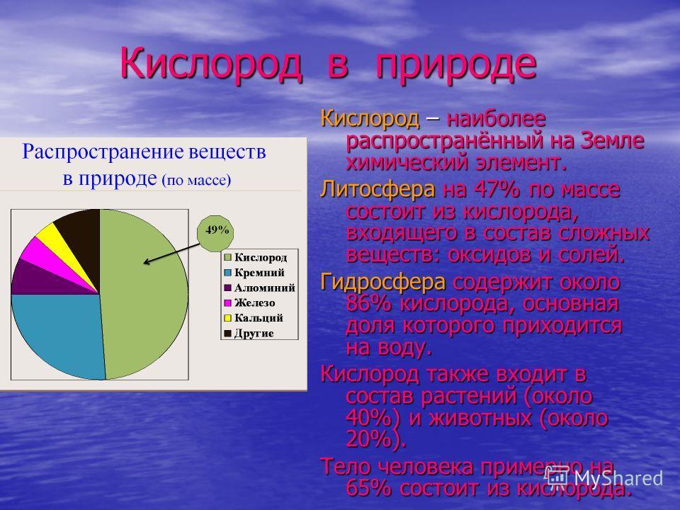 Кислород в природе Кислород в природе Кислород – наиболее распространённый на Земле химический элемент. Литосфера на 47% по массе состоит из кислорода, входящего в состав сложных веществ: оксидов и солей. Гидросфера содержит около 86% кислорода, осно