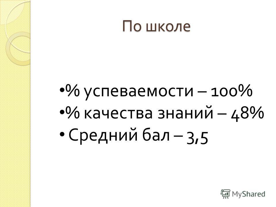 По школе % успеваемости – 100% % качества знаний – 48% Средний бал – 3,5