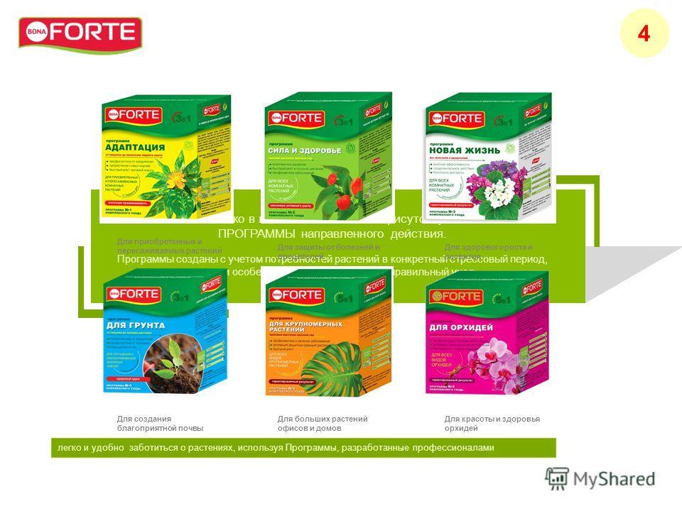 Bona Forte Только в линейке Bona Forte присутствуют ПРОГРАММЫ направленного действия. Программы созданы с учетом потребностей растений в конкретный стрессовый период, когда им особенно необходимы забота и правильный уход. легко и удобно заботиться о