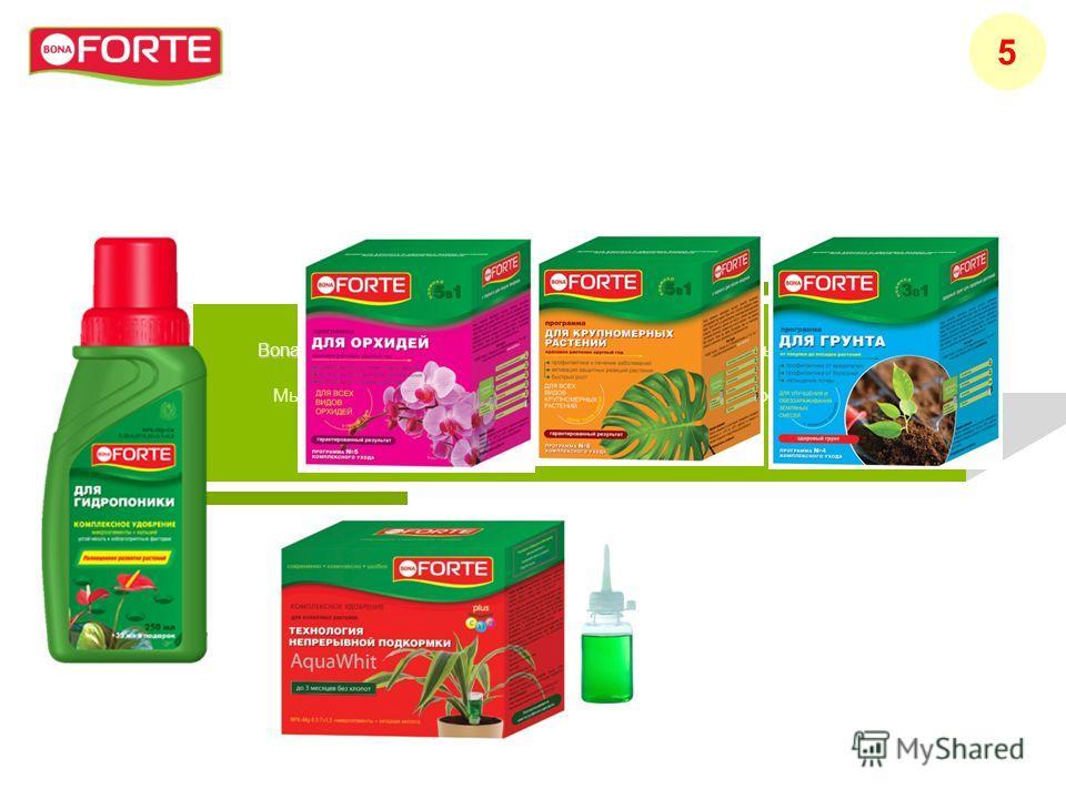 Bona Forte Bona Forte - постоянно развивающаяся марка, ежегодные новинки и инновации – стратегия развития: Мы шагаем «в ногу» с тенденциями, диктуемыми потребителями. 5