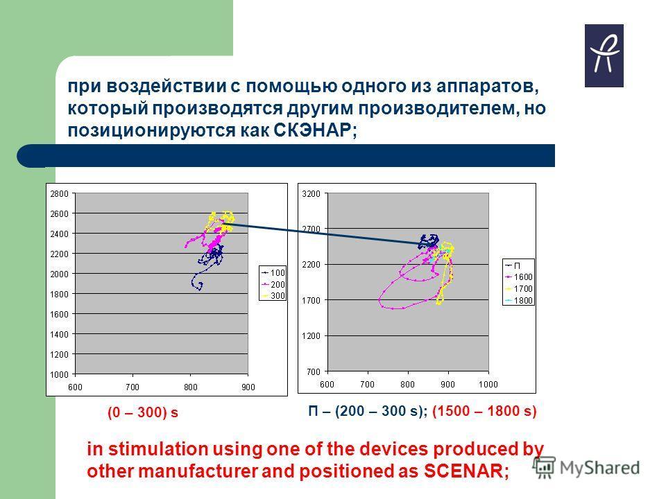 при воздействии с помощью одного из аппаратов, который производятся другим производителем, но позиционируются как СКЭНАР; in stimulation using one of the devices produced by other manufacturer and positioned as SCENAR; П – (200 – 300 s); (1500 – 1800