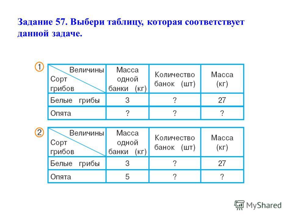 Задание 57. Выбери таблицу, которая соответствует данной задаче.