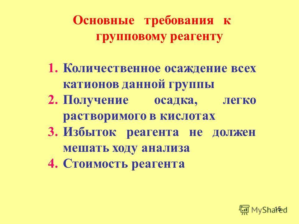 15 Основные требования к групповому реагенту 1.Количественное осаждение всех катионов данной группы 2.Получение осадка, легко растворимого в кислотах 3.Избыток реагента не должен мешать ходу анализа 4.Стоимость реагента