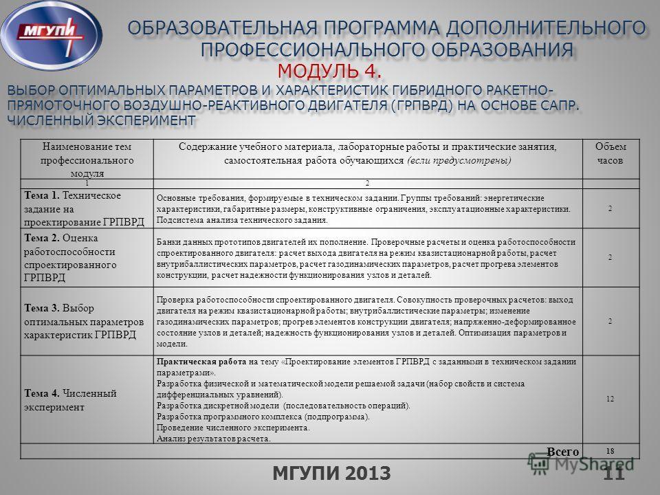 ОБРАЗОВАТЕЛЬНАЯ ПРОГРАММА ДОПОЛНИТЕЛЬНОГО ПРОФЕССИОНАЛЬНОГО ОБРАЗОВАНИЯ 11 МГУПИ 201311 МОДУЛЬ 4. ВЫБОР ОПТИМАЛЬНЫХ ПАРАМЕТРОВ И ХАРАКТЕРИСТИК ГИБРИДНОГО РАКЕТНО- ПРЯМОТОЧНОГО ВОЗДУШНО-РЕАКТИВНОГО ДВИГАТЕЛЯ (ГРПВРД) НА ОСНОВЕ САПР. ЧИСЛЕННЫЙ ЭКСПЕРИМ