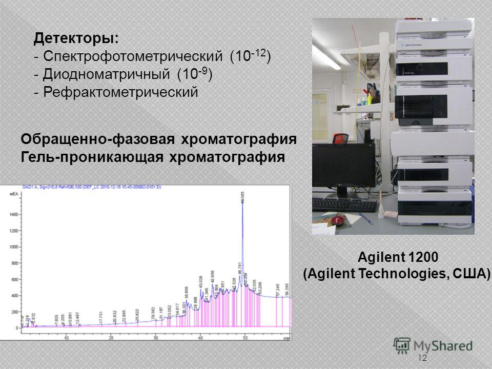 12 Agilent 1200 (Agilent Technologies, США) Детекторы: - Спектрофотометрический (10 -12 ) - Диодноматричный (10 -9 ) - Рефрактометрический Обращенно-фазовая хроматография Гель-проникающая хроматография
