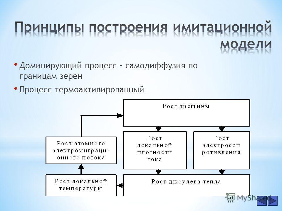Доминирующий процесс – самодиффузия по границам зерен Процесс термоактивированный 8