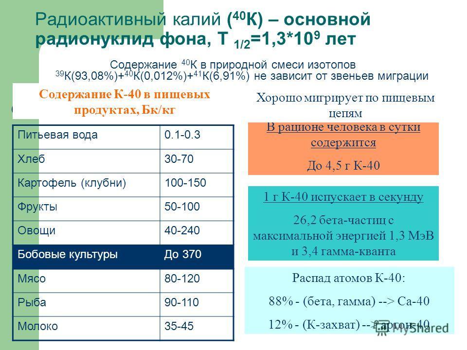 Радиоактивный калий ( 40 К) – основной радионуклид фона, Т 1/2 =1,3*10 9 лет Содержание 40 К в природной смеси изотопов 39 К(93,08%)+ 40 К(0,012%)+ 41 К(6,91%) не зависит от звеньев миграции Питьевая вода0.1-0.3 Хлеб30-70 Картофель (клубни)100-150 Фр