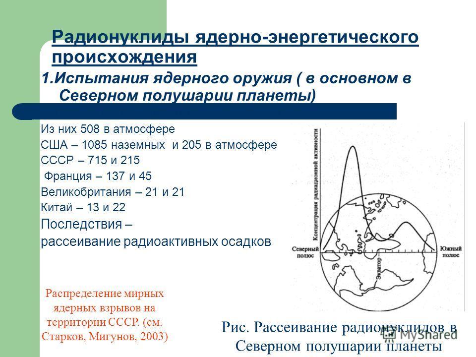 Радионуклиды ядерно-энергетического происхождения 1.Испытания ядерного оружия ( в основном в Северном полушарии планеты) С 1945 по 1991 г общее число взрывов на планете – 2059 Из них 508 в атмосфере США – 1085 наземных и 205 в атмосфере СССР – 715 и