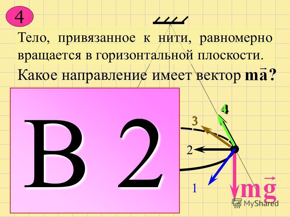Тело, привязанное к нити, равномерно вращается в горизонтальной плоскости. В 2 2 Какое направление имеет вектор 1 А 1 44 D 4 3 С 3 В 2 4