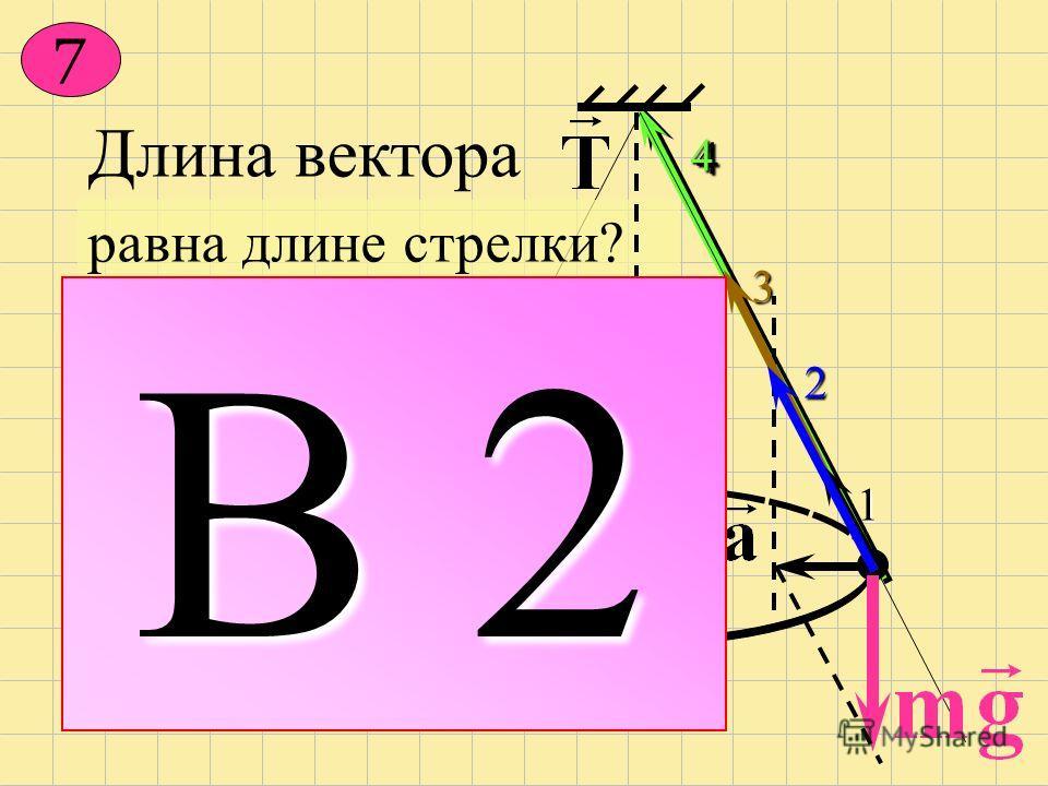 7 44 Д 4 3 С 3 равна длине стрелки? Длина вектора А 1 1 2 В 2