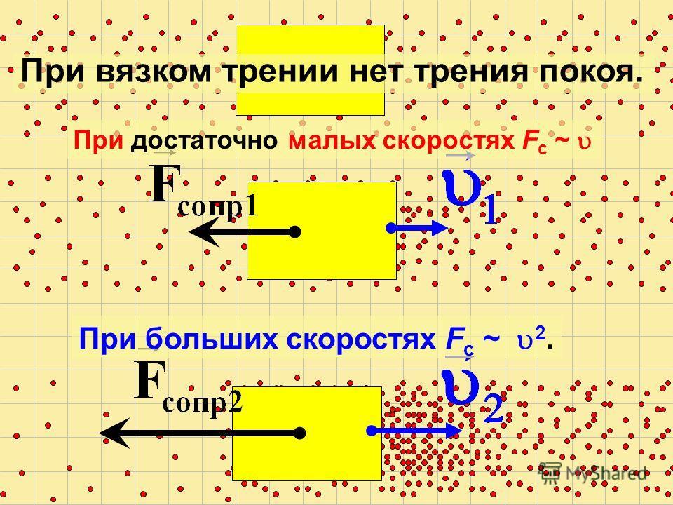 При вязком трении нет трения покоя. При достаточно малых скоростях F с ~ При больших скоростях F с ~ 2.