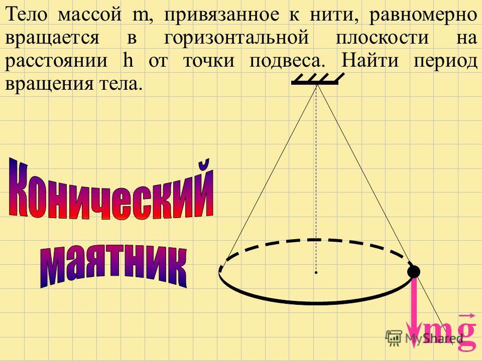 Тело массой m, привязанное к нити, равномерно вращается в горизонтальной плоскости на расстоянии h от точки подвеса. Найти период вращения тела.