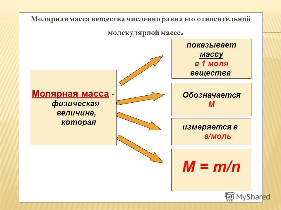 Молярная масса вещества численно равна его относительной молекулярной массе. Молярная масса - физическая величина, которая показывает массу в 1 моля вещества Обозначается М измеряется в г/моль М = т/n