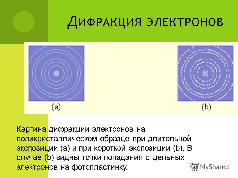 Д ИФРАКЦИЯ ЭЛЕКТРОНОВ Картина дифракции электронов на поликристаллическом образце при длительной экспозиции (a) и при короткой экспозиции (b). В случае (b) видны точки попадания отдельных электронов на фотопластинку.