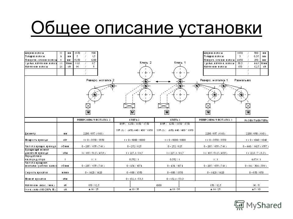 Общее описание установки