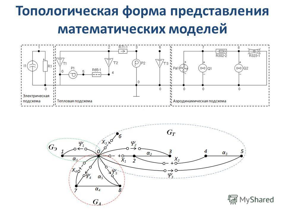 Топологическая форма представления математических моделей