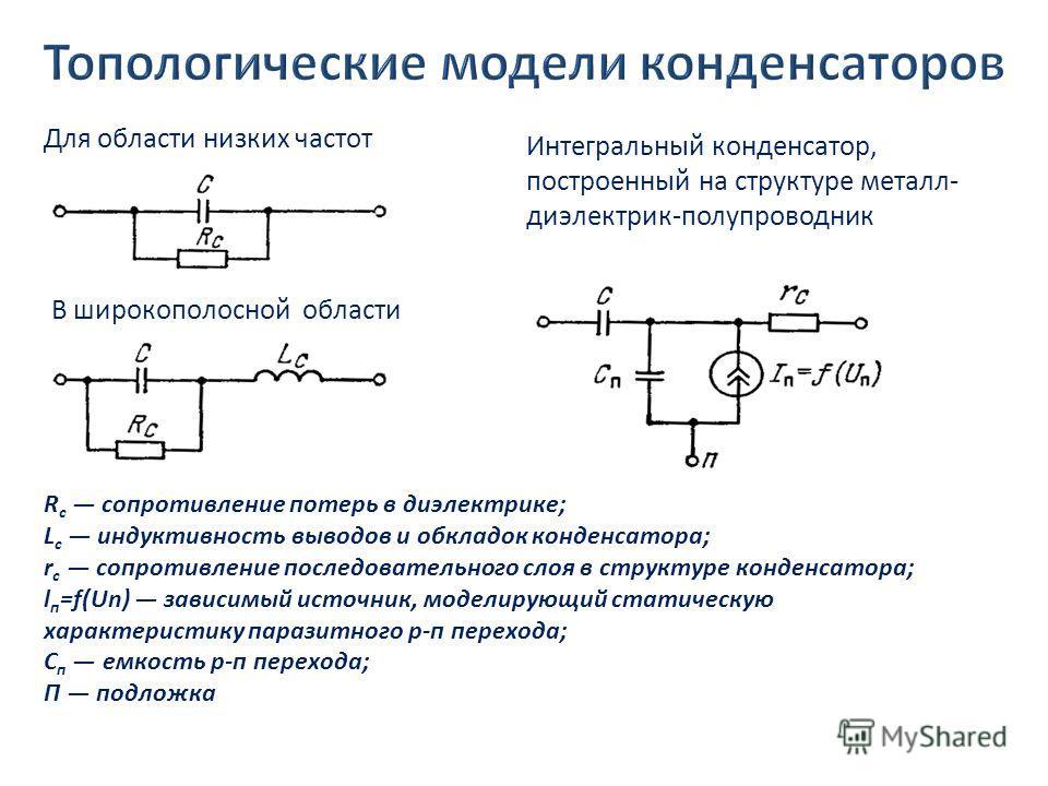 Для области низких частот В широкополосной области Интегральный конденсатор, построенный на структуре металл- диэлектрик-полупроводник R c сопротивление потерь в диэлектрике; L c индуктивность выводов и обкладок конденсатора; r c сопротивление послед