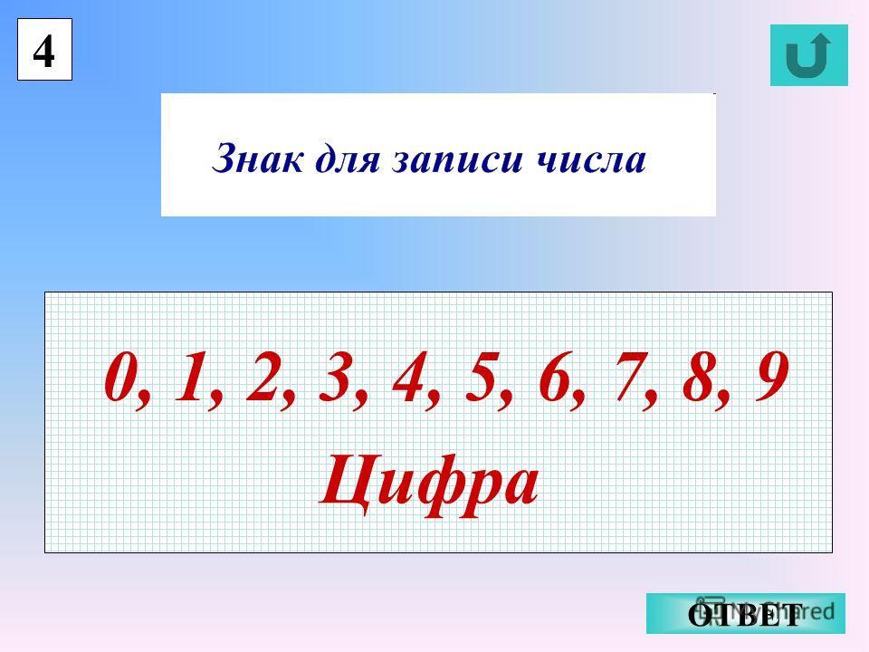 4 0, 1, 2, 3, 4, 5, 6, 7, 8, 9 ОТВЕТ Цифра