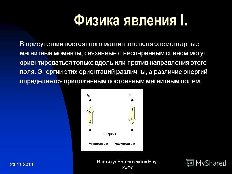 23.11.2013 Институт Естественных Наук УрФУ 5 Физика явления I. В присутствии постоянного магнитного поля элементарные магнитные моменты, связанные с неспаренным спином могут ориентироваться только вдоль или против направления этого поля. Энергии этих