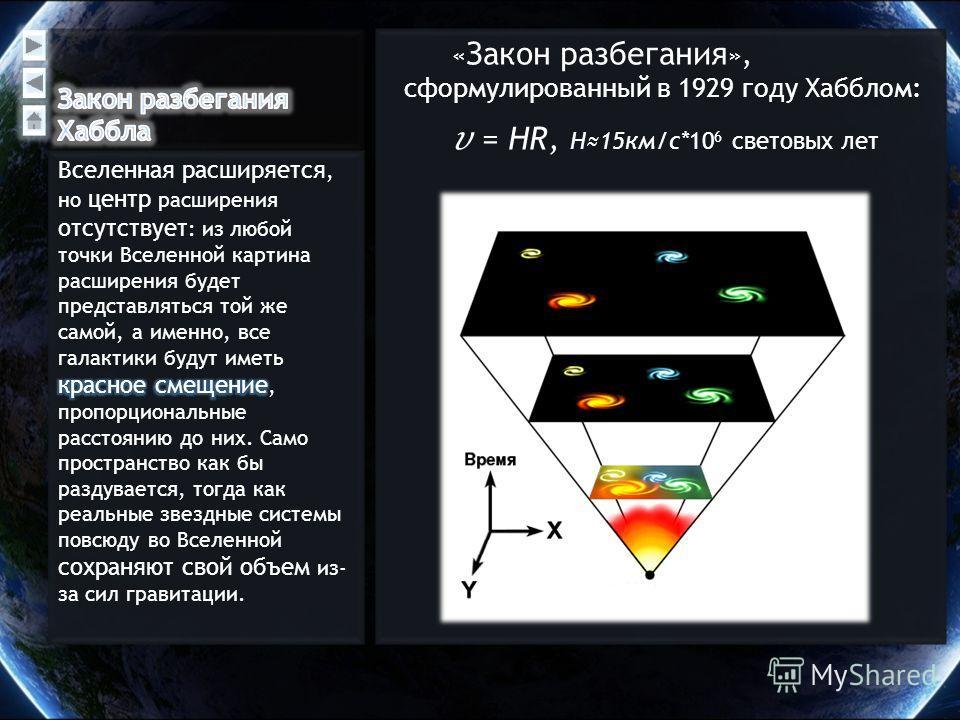 « Закон разбегания », сформулированный в 1929 году Хабблом: = HR, H15км/с*10 6 световых лет
