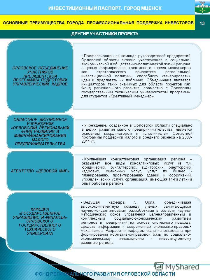 ФОНД РЕГИОНАЛЬНОГО РАЗВИТИЯ ОРЛОВСКОЙ ОБЛАСТИ ИНВЕСТИЦИОННЫЙ ПАСПОРТ. ГОРОД МЦЕНСК ОСНОВНЫЕ ПРЕИМУЩЕСТВА ГОРОДА. ПРОФЕССИОНАЛЬНАЯ ПОДДЕРЖКА ИНВЕСТОРОВ 13 Профессиональная команда руководителей предприятий Орловской области активно участвующая в социа