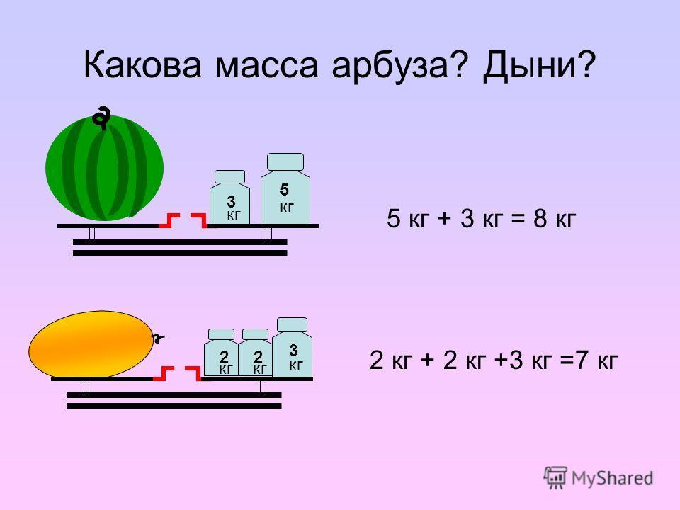 3 5 3 Какова масса арбуза? Дыни? 2 кг 2 5 кг + 3 кг = 8 кг 2 кг + 2 кг +3 кг =7 кг