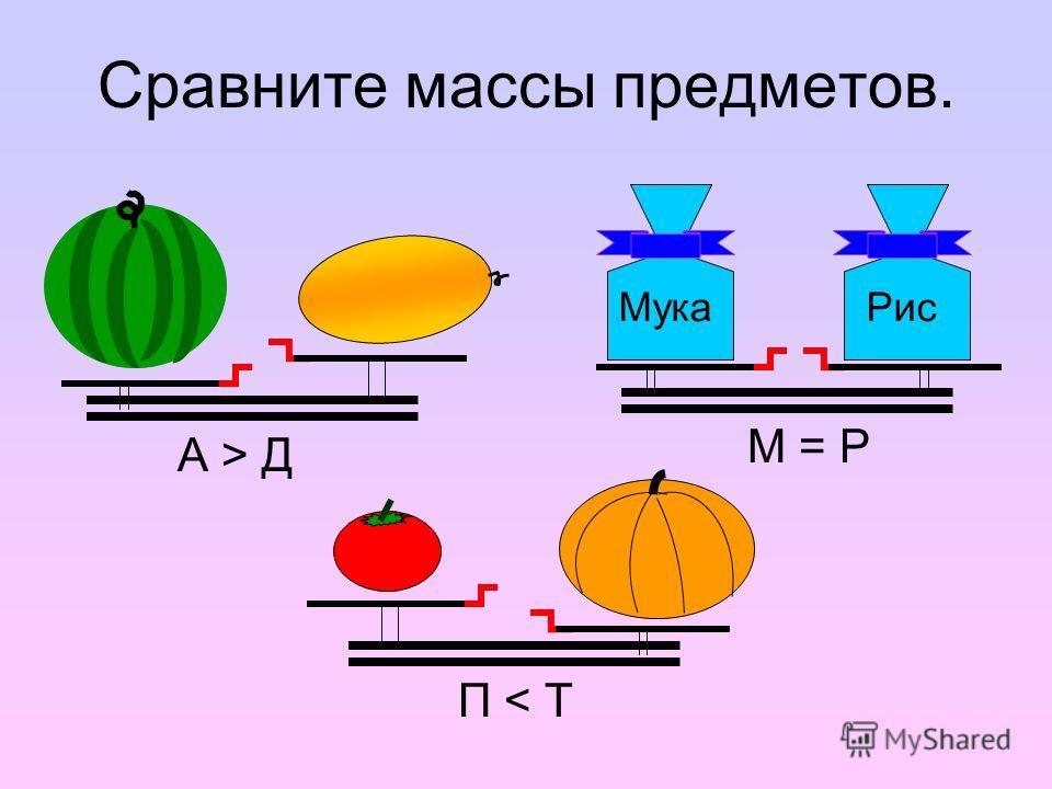 РисМука Сравните массы предметов. А > Д М = Р П < Т