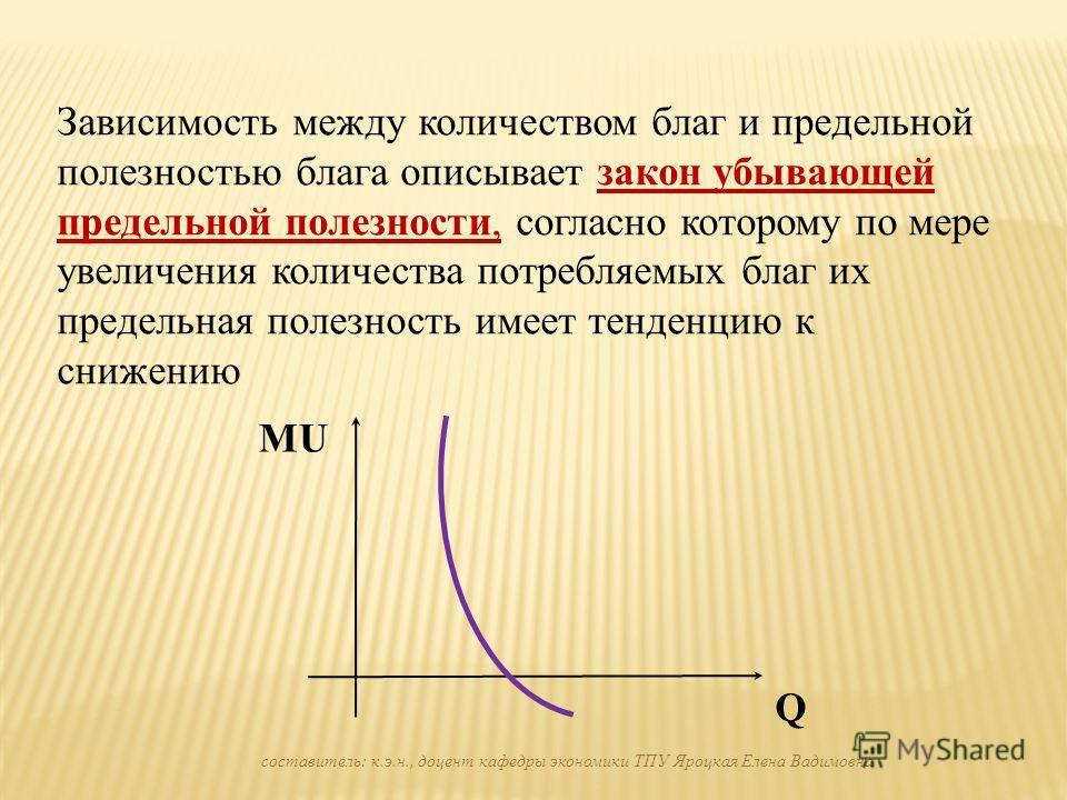 Зависимость между количеством благ и предельной полезностью блага описывает закон убывающей предельной полезности, согласно которому по мере увеличения количества потребляемых благ их предельная полезность имеет тенденцию к снижению Q MU составитель:
