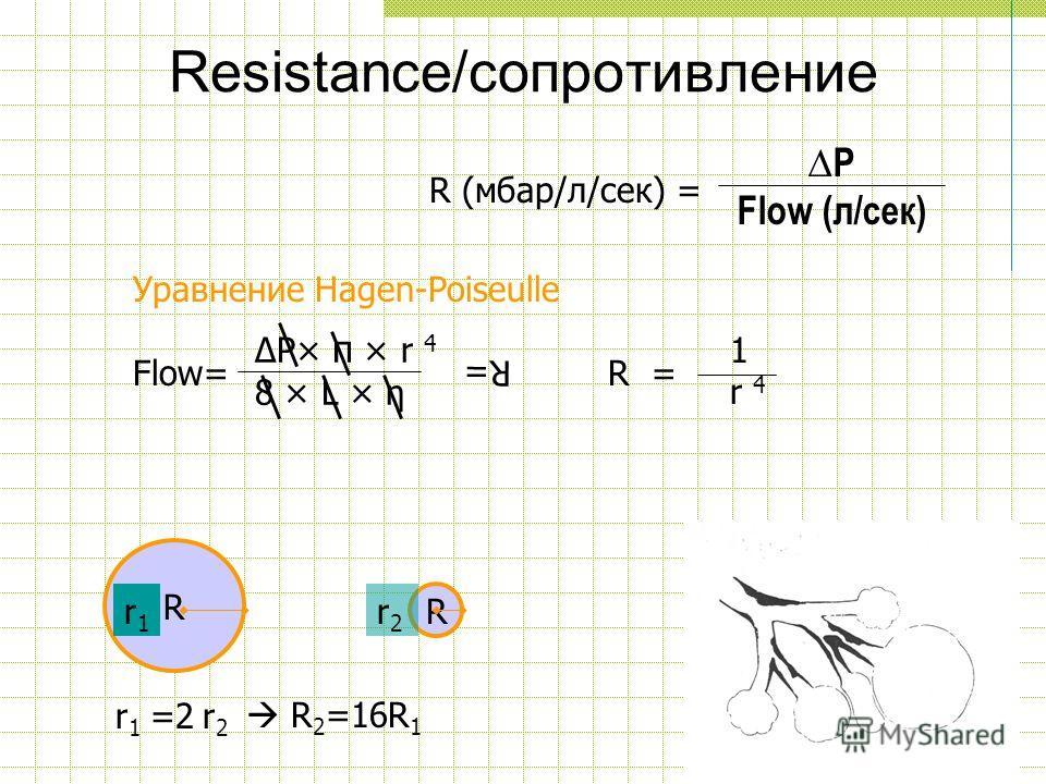 Resistance/сопротивление R (мбар/л/сек) = P Flow (л/сек) Уравнение Hagen-Poiseulle Flow= ΔP× π × r 4 8 × L × η R= 1 r 4 R r1r1 R r2r2 r2r2 r1r1 =2 R 2 =16R 1