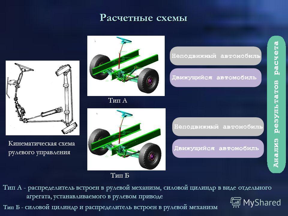 Расчетные схемы Кинематическая схема рулевого управления Тип А Тип Б Тип А - распределитель встроен в рулевой механизм, силовой цилиндр в виде отдельного агрегата, устанавливаемого в рулевом приводе Тип Б - силовой цилиндр и распределитель встроен в