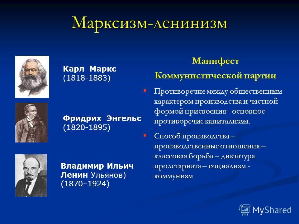 Марксизм-ленинизм Манифест Коммунистической партии Противоречие между общественным характером производства и частной формой присвоения - основное противоречие капитализма. Способ производства – производственные отношения – классовая борьба – диктатур