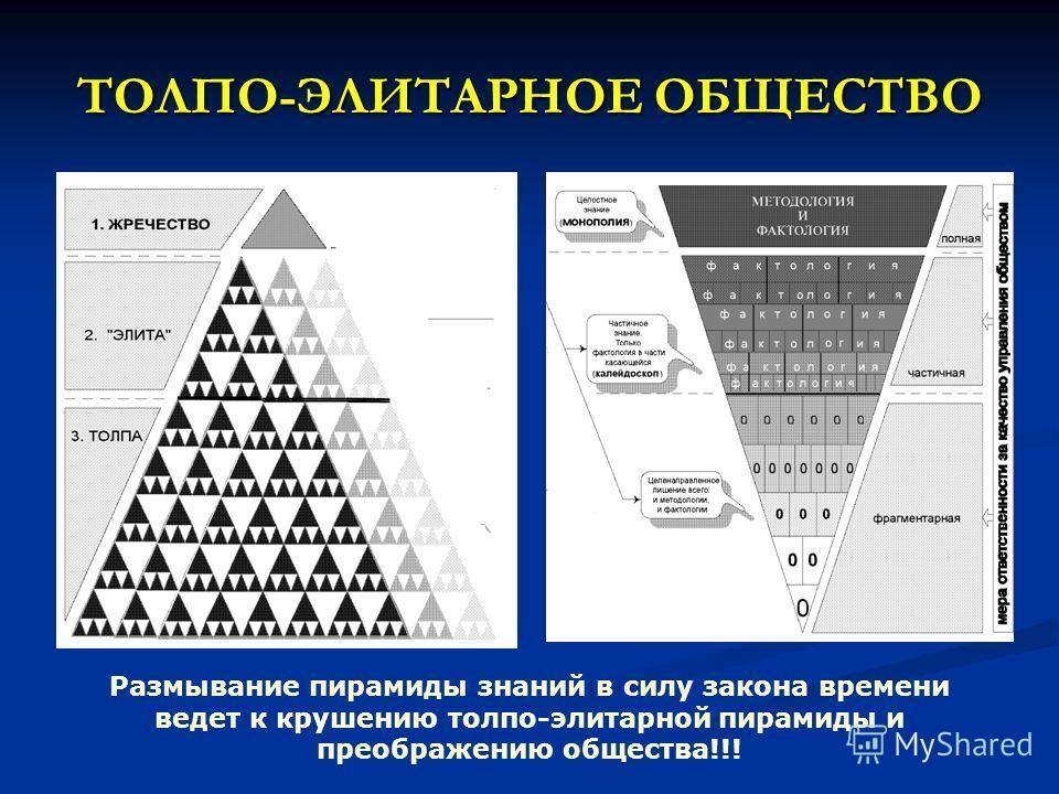 ТОЛПО-ЭЛИТАРНОЕ ОБЩЕСТВО Размывание пирамиды знаний в силу закона времени ведет к крушению толпо-элитарной пирамиды и преображению общества!!!