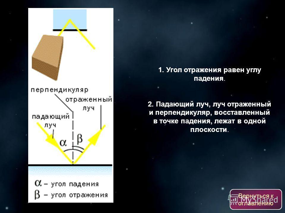 1. Угол отражения равен углу падения. 2. Падающий луч, луч отраженный и перпендикуляр, восставленный в точке падения, лежат в одной плоскости. Вернуться к оглавлению