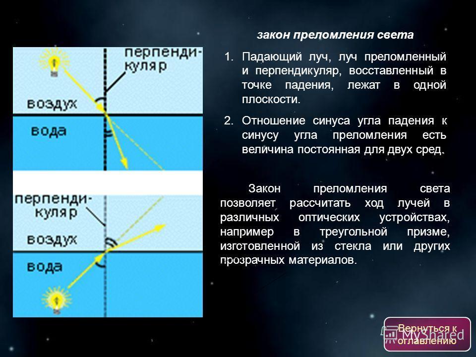 закон преломления света 1.Падающий луч, луч преломленный и перпендикуляр, восставленный в точке падения, лежат в одной плоскости.. 2.Отношение синуса угла падения к синусу угла преломления есть величина постоянная для двух сред. Закон преломления све