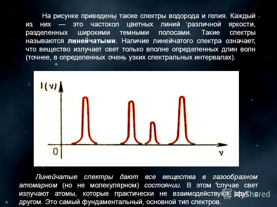 На рисунке приведены также спектры водорода и гелия. Каждый из них это частокол цветных линий различной яркости, разделенных широкими темными полосами. Такие спектры называются линейчатыми. Наличие линейчатого спектра означает, что вещество излучает
