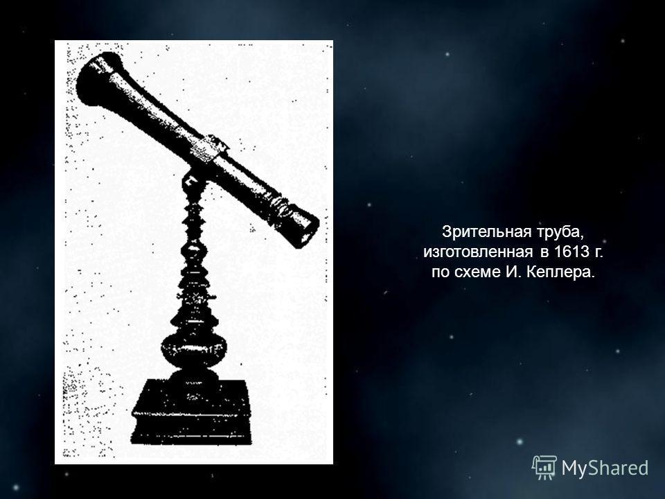 Зрительная труба, изготовленная в 1613 г. по схеме И. Кеплера.