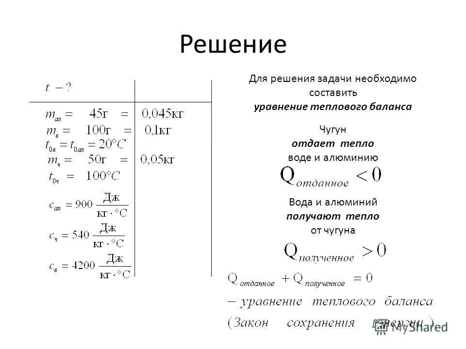Решение Для решения задачи необходимо составить уравнение теплового баланса Чугун отдает тепло воде и алюминию Вода и алюминий получают тепло от чугуна