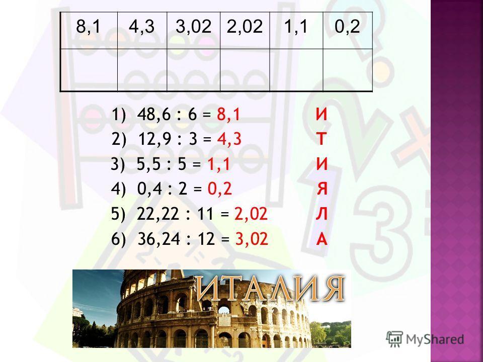 1) 48,6 : 6 = 8,1 И 2) 12,9 : 3 = 4,3 Т 3) 5,5 : 5 = 1,1 И 4) 0,4 : 2 = 0,2 Я 5) 22,22 : 11 = 2,02 Л 6) 36,24 : 12 = 3,02 А 8,14,33,022,021,10,2