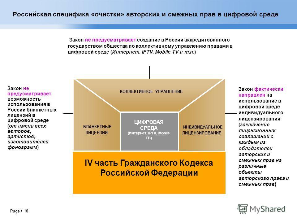 Page 18 КОЛЛЕКТИВНОЕ УПРАВЛЕНИЕ БЛАНКЕТНЫЕ ЛИЦЕНЗИИ ИНДИВИДУАЛЬНОЕ ЛИЦЕНЗИРОВАНИЕ ЦИФРОВАЯ СРЕДА (Интернет, IPTV, Mobile ТВ) IV часть Гражданского Кодекса Российской Федерации Закон не предусматривает создание в России аккредитованного государством о