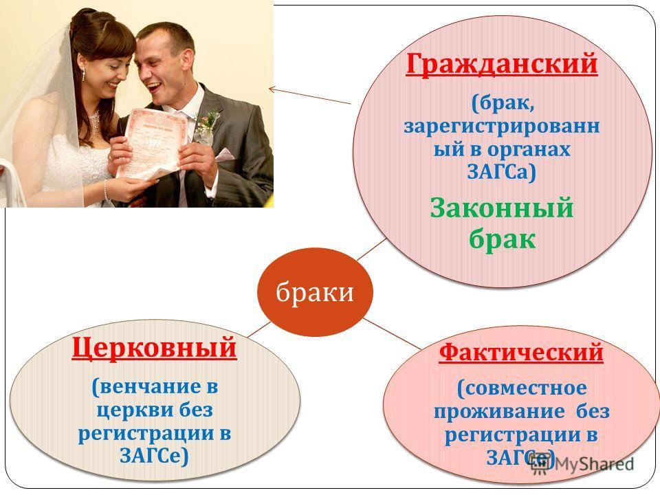 семейное право россии гражданский брак определение позабыли