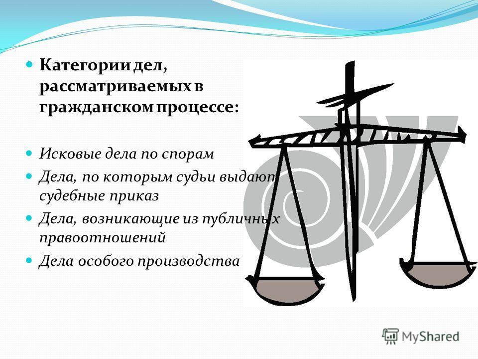 Категории дел, рассматриваемых в гражданском процессе: Исковые дела по спорам Дела, по которым судьи выдают судебные приказ Дела, возникающие из публичных правоотношений Дела особого производства