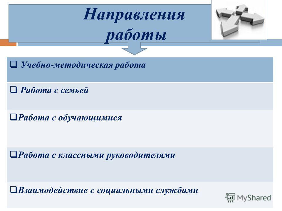 Направления работы Учебно-методическая работа Работа с семьей Работа с обучающимися Работа с классными руководителями Взаимодействие с социальными службами