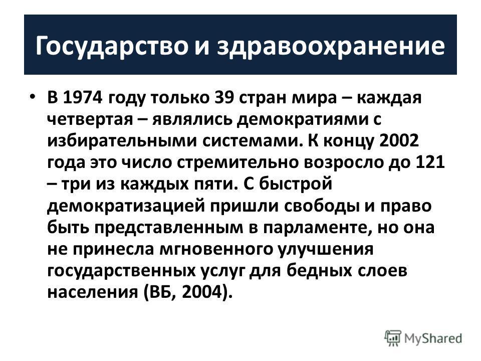 Государство и здравоохранение В 1974 году только 39 стран мира – каждая четвертая – являлись демократиями с избирательными системами. К концу 2002 года это число стремительно возросло до 121 – три из каждых пяти. С быстрой демократизацией пришли своб