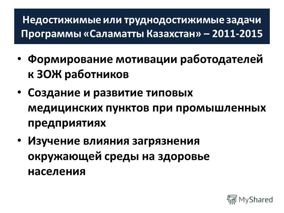 Недостижимые или труднодостижимые задачи Программы «Саламатты Казахстан» – 2011-2015 Формирование мотивации работодателей к ЗОЖ работников Создание и развитие типовых медицинских пунктов при промышленных предприятиях Изучение влияния загрязнения окру