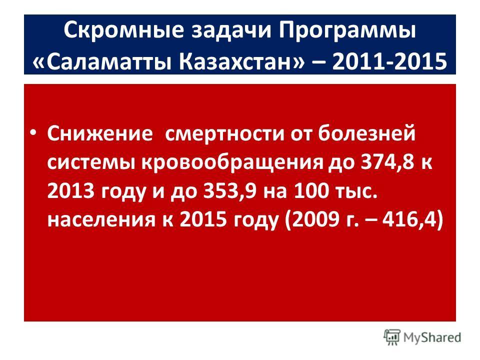 Скромные задачи Программы «Саламатты Казахстан» – 2011-2015 Снижение смертности от болезней системы кровообращения до 374,8 к 2013 году и до 353,9 на 100 тыс. населения к 2015 году (2009 г. – 416,4)
