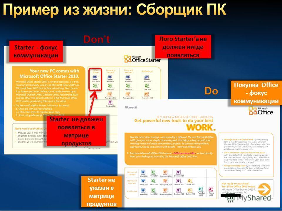 Microsoft Confidential, Do not share outside Microsoft Starter - фокус коммуникации Starter не должен появляться в матрице продуктов Лого Startera не должен нигде появляться Starter не указан в матрице продуктов Покупка Office - фокус коммуникации