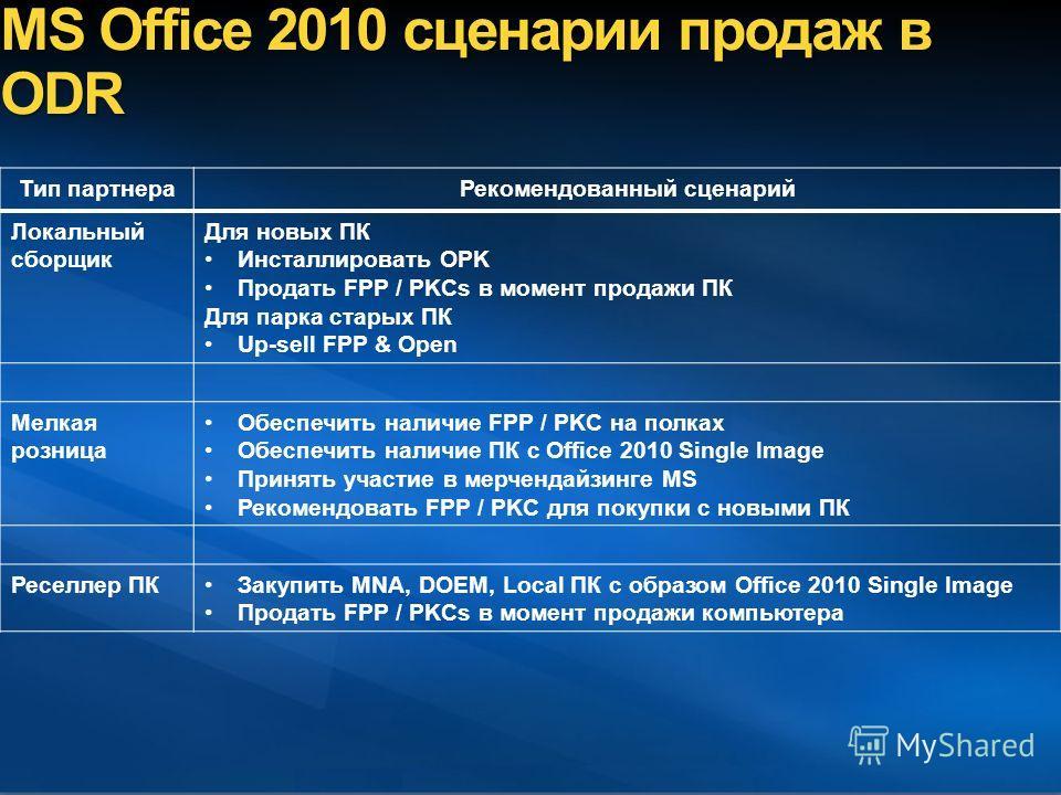 Microsoft Confidential, Do not share outside Microsoft MS Office 2010 сценарии продаж в ODR Тип партнераРекомендованный сценарий Локальный сборщик Для новых ПК Инсталлировать OPK Продать FPP / PKCs в момент продажи ПК Для парка старых ПК Up-sell FPP