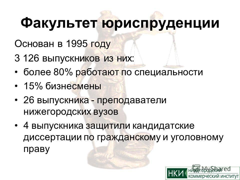 Основан в 1995 году 3 126 выпускников из них: более 80% работают по специальности 15% бизнесмены 26 выпускника - преподаватели нижегородских вузов 4 выпускника защитили кандидатские диссертации по гражданскому и уголовному праву