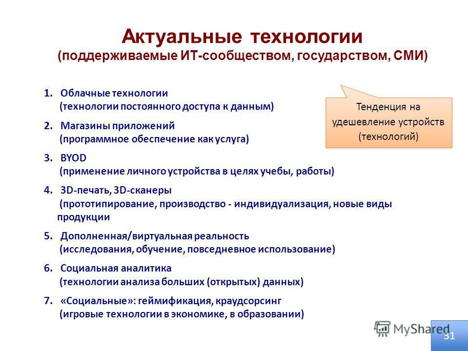 Актуальные технологии (поддерживаемые ИТ-сообществом, государством, СМИ) 1. Облачные технологии (технологии постоянного доступа к данным) 2. Магазины приложений (программное обеспечение как услуга) 3. BYOD (применение личного устройства в целях учебы