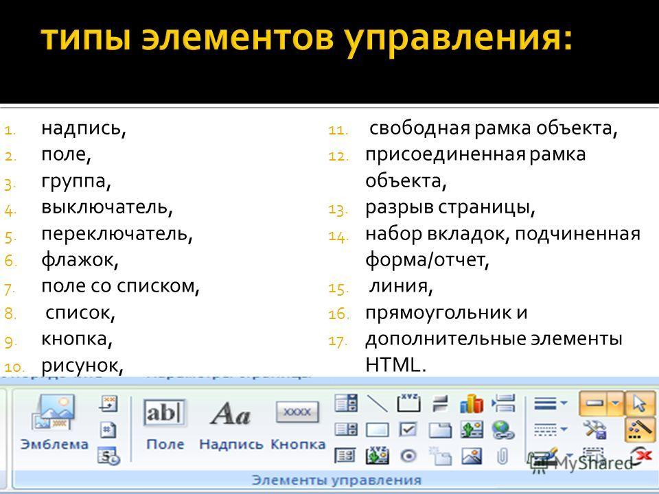 1. надпись, 2. поле, 3. группа, 4. выключатель, 5. переключатель, 6. флажок, 7. поле со списком, 8. список, 9. кнопка, 10. рисунок, 11. свободная рамка объекта, 12. присоединенная рамка объекта, 13. разрыв страницы, 14. набор вкладок, подчиненная фор